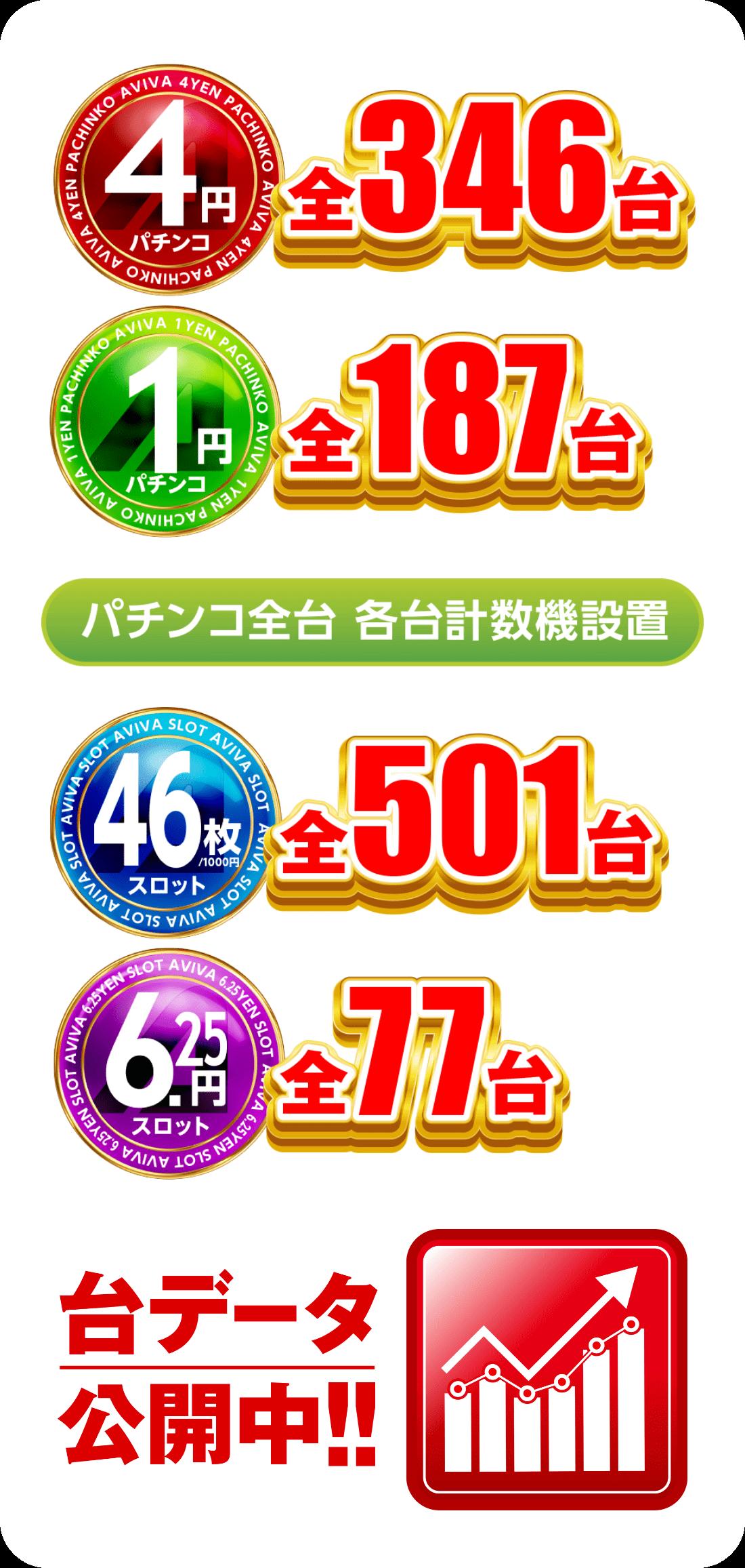 台データ公開中!!